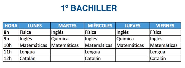 1º Bachiller Mallorca