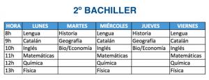 2º Bachiller Mallorca