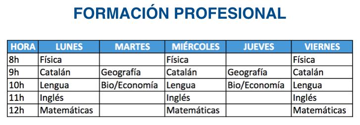 Formacion Profesional Mallorca