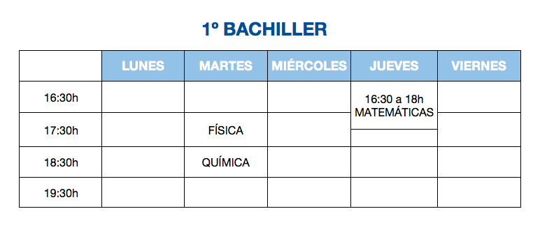 1 Bachiller